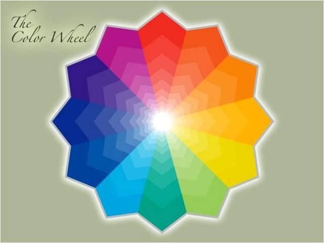 Jak dobierać kolory, koło barw