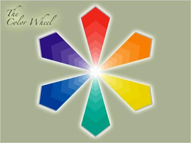 jak dobierać kolory, koło barw, kolory pochodne