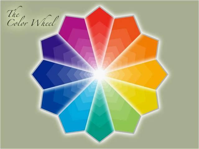 jak dobierać kolory, koło barw, kolory trzeciego rzędu