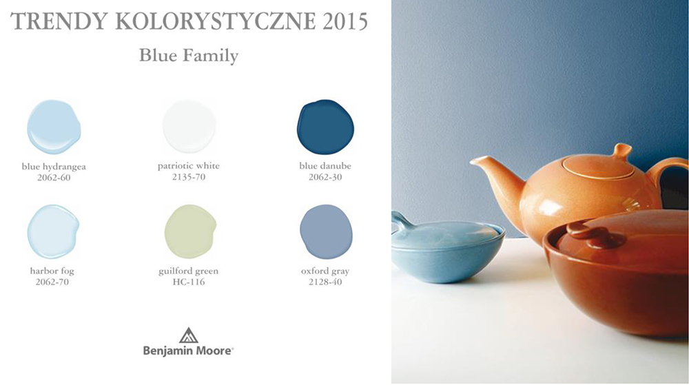 trendy kolorystyczne 2015, blue family Benjamin Moore