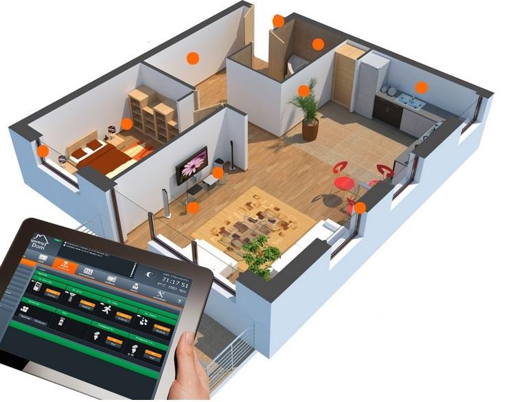inteligentny dom  (2)