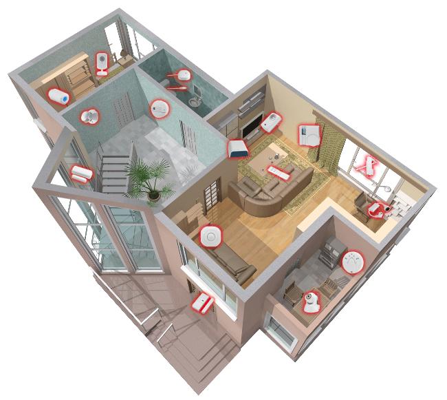inteligentny dom - system